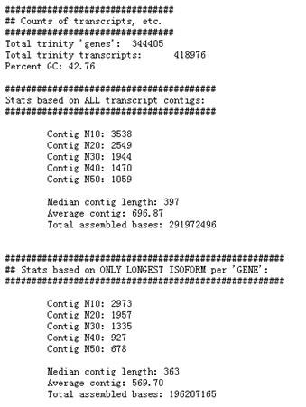 搜索其他学者的RNA数据处理流程1079