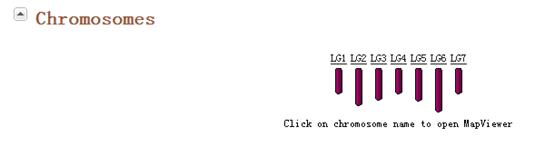研读橡胶的基因组文章3106