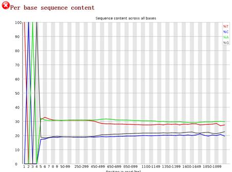 草莓基因组数据预处理118