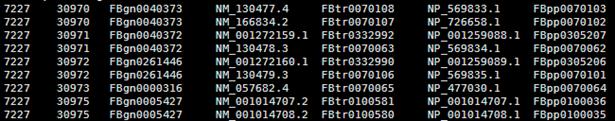 NCBI的基因entrez相关文件介绍1094