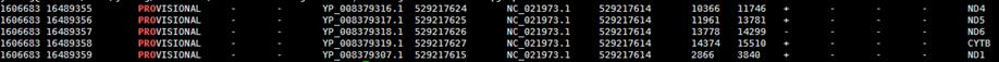 NCBI的基因entrez相关文件介绍1553