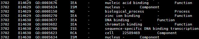 NCBI的基因entrez相关文件介绍2303