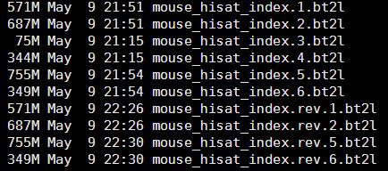 HISAT取代bowtie+tophat进行RNA-seq比对2512