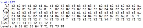 R语言里面的一个数据集ALL750