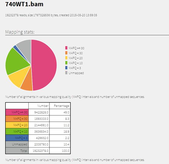 SAMStat软件使用说明书1168