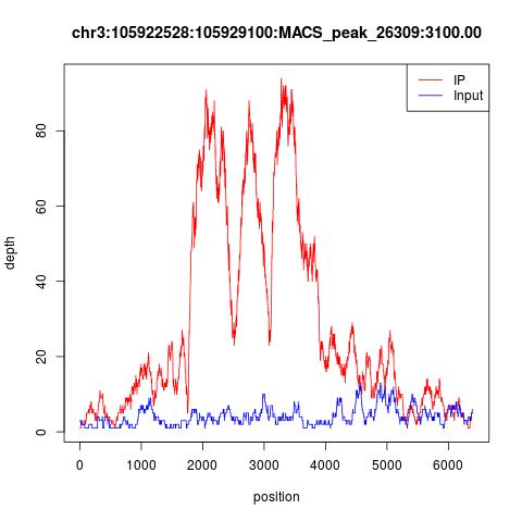 MACS_peak_26309