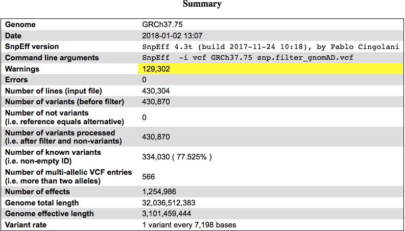 1-variant-summary
