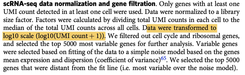 粗暴的去除线粒体核糖体基因