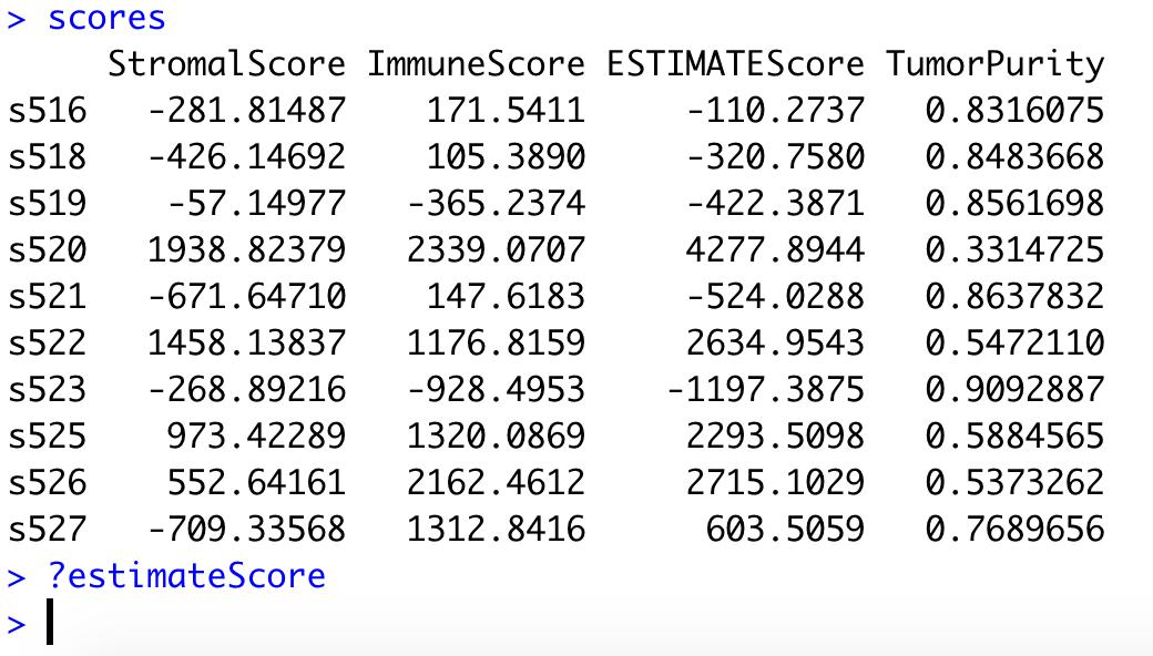 测试数据集的estimate结果